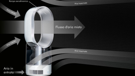 purificatore umidificatore